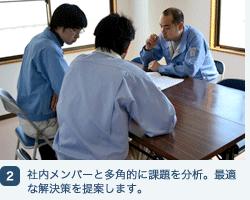 社内メンバーと多角的に課題を分析。最適な解決策を提案します。